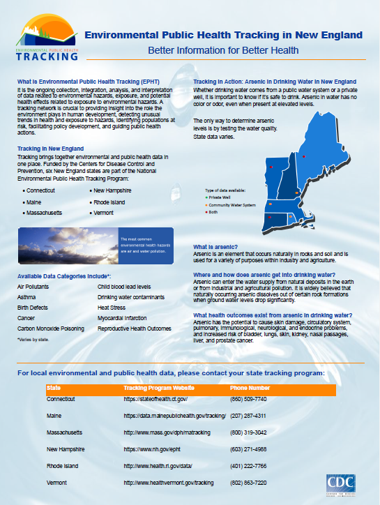 New England Regional one page handout with description of each states EPHT program